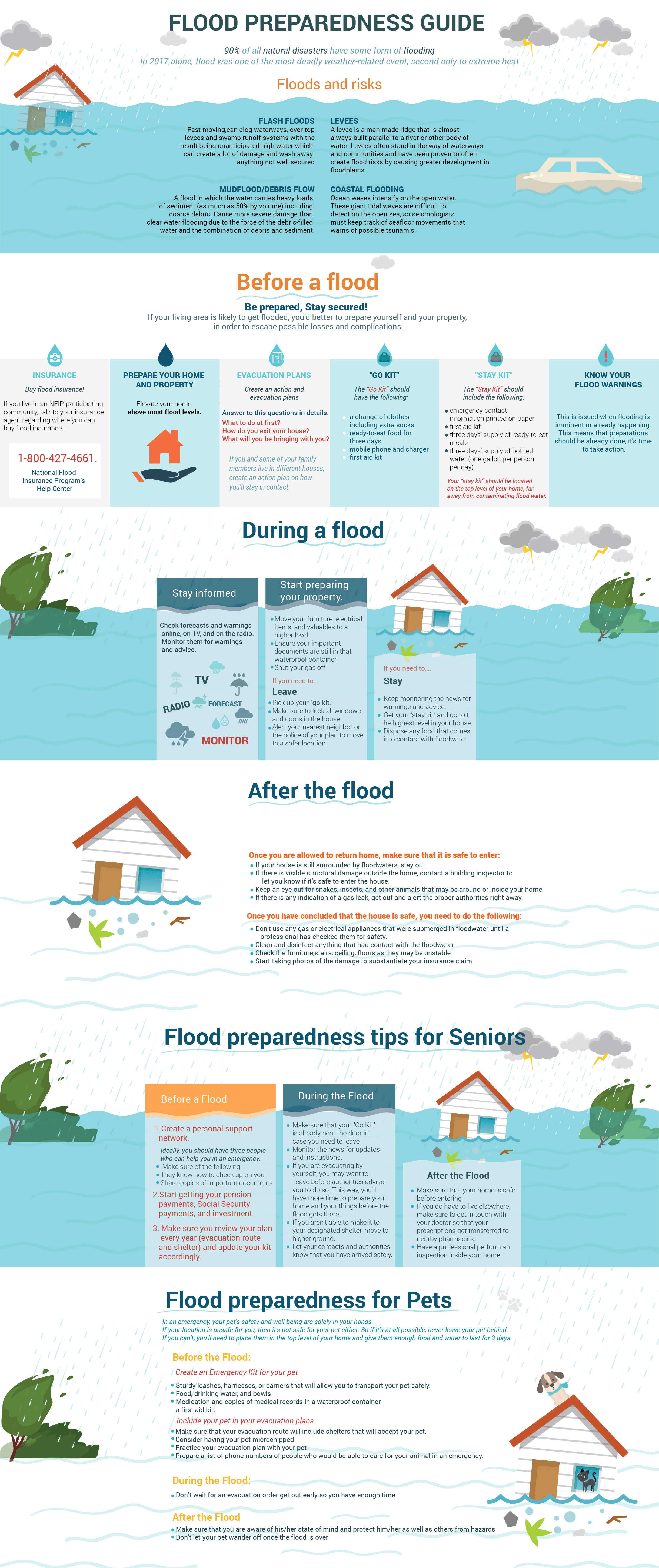 flood preparedness tips and safety information infographic