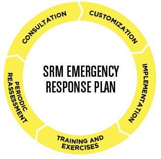 SRM emergency plan